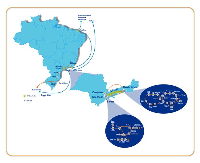 InterNexa coverage in Brazil
